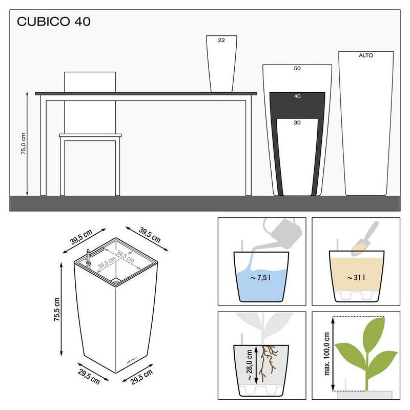 Cubico 40/75 cierna komplet
