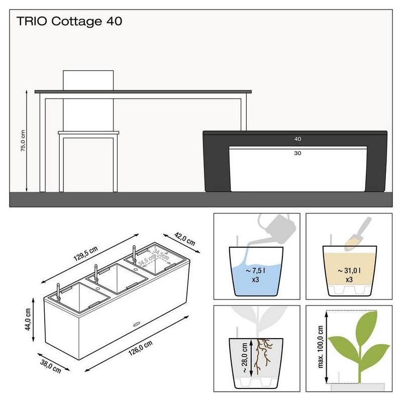 Lechuza Trio cottage 40 all inclusive set granite 130x42x44 cm